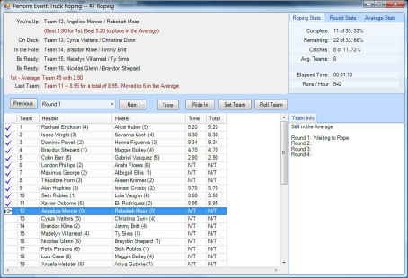 RopeMetrics is a Software and Classification System for Team Roping
